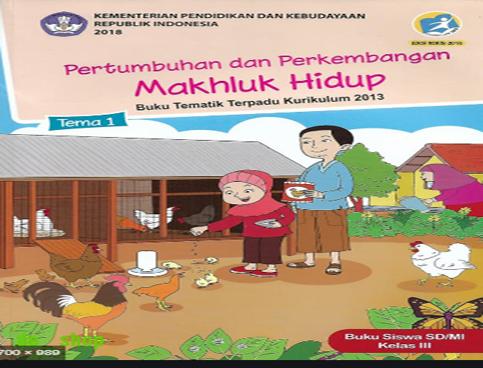 Buku Siswa Kelas 3 Tema 6 Subtema 1 Guru Ilmu Sosial