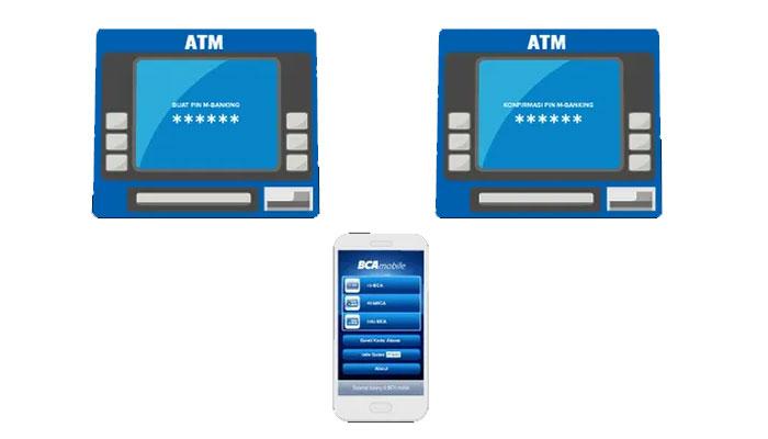 Mobile Banking BCA Lewat ATM