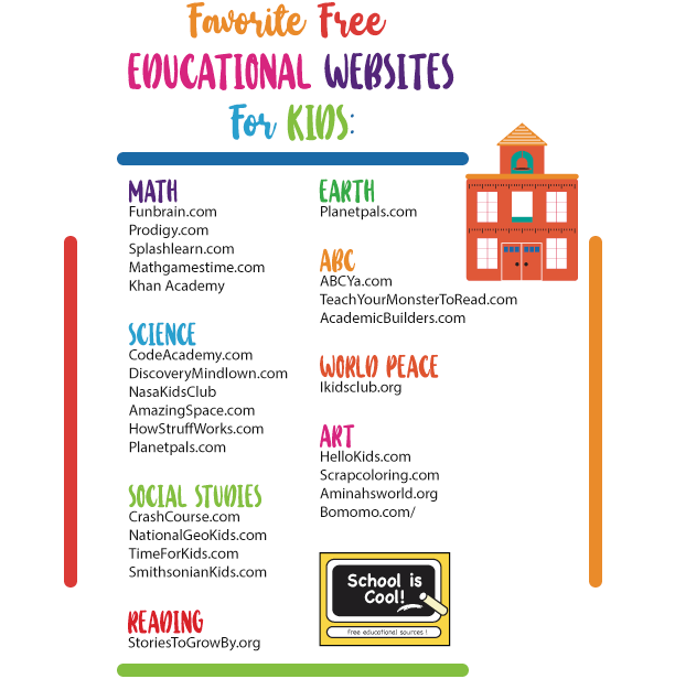 Favorite Free Educational Website List  Teach Kids to Love Learning!   Distance learning too. Some of the Best!