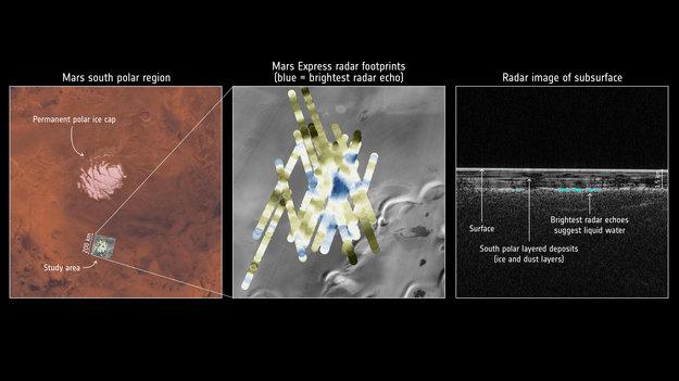 Pesquisadores encontram evidência de água líquida em Marte