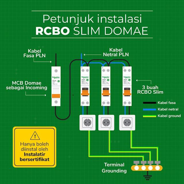Cara Instalasi RCBO Schneider Electric Indonesia