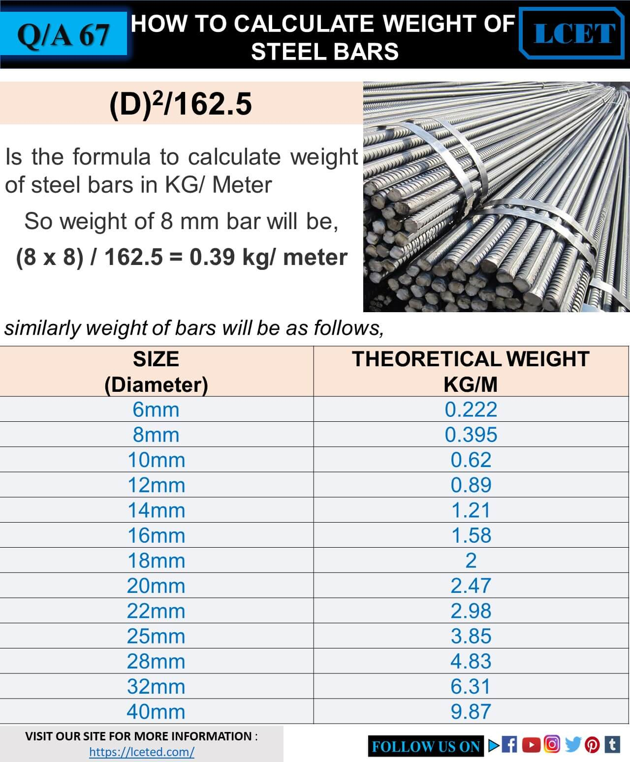 HOW TO CALCULATE WEIGHT OF STEEL BARS