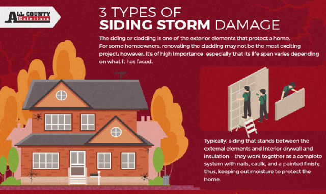 3 Types of Siding Storm Damage #infographic