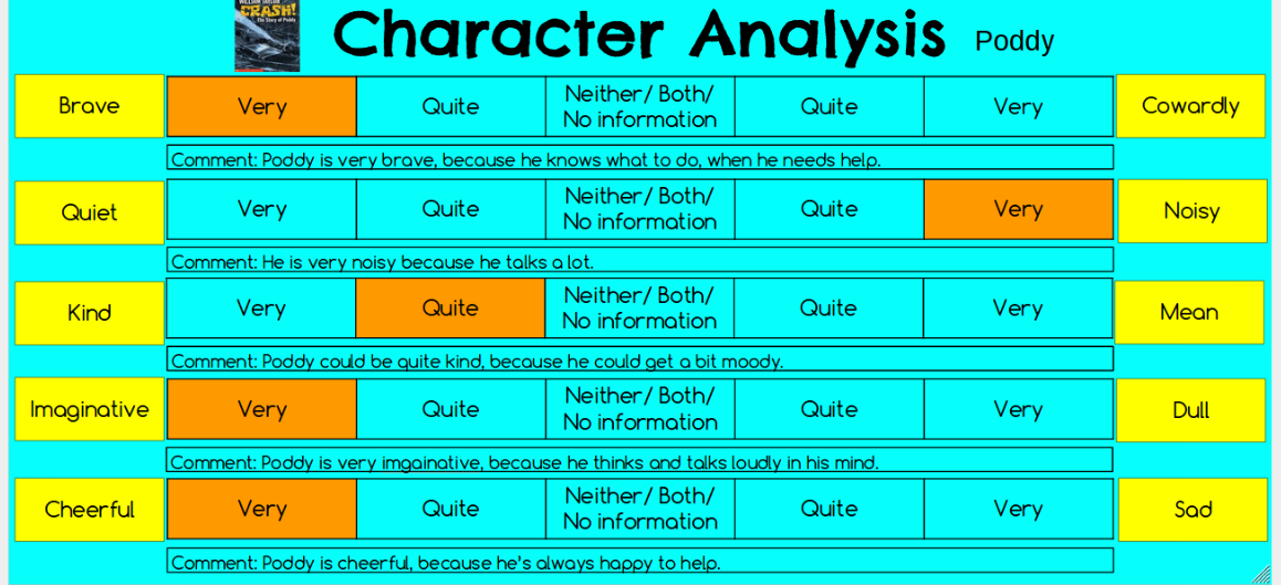 crash movie character analysis essay org crash movie character analysis essay