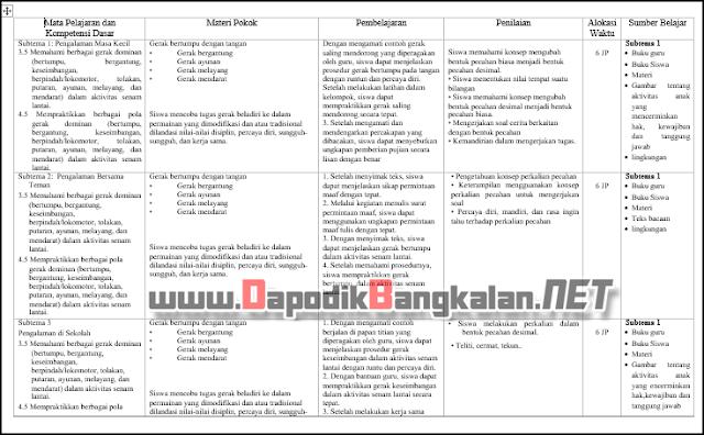 SILABUS PJOK Kelas 1 Kurikulum 2013 Revisi 2018