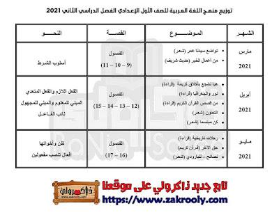 توزيع منهج اللغة العربية للصف الثاني الاعدادي الترم الثاني 2020