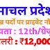 Private jobs in Himachal Pradesh