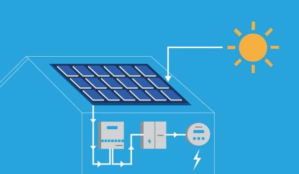 استخدام الطاقة الشمسية فى المنازل