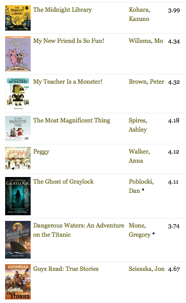 Ms  O Reads Books: July 2014