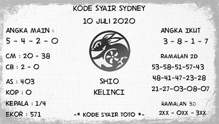 Kode Syair Sydney SDY Jumat 10 Juli 2020