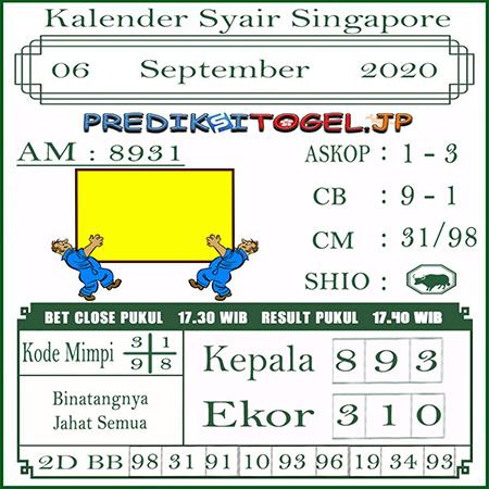 Kalender Prediksi SGP Minggu 06 September 2020