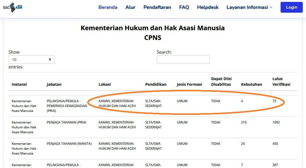 CPNS dan PPPK 2021, Cek Jumlah Saingan Lulus Verifikasi Administrasi sscasn bkn go id, DISINI !