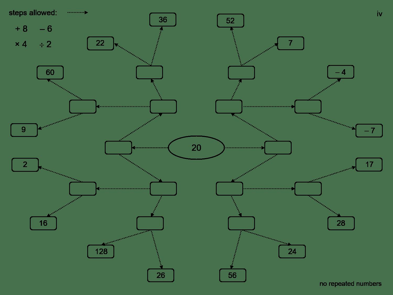 MEDIAN Don Steward mathematics teaching: radiating numbers
