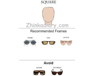 Kacamata untuk wajah persegi