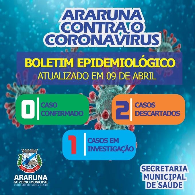 Secretaria de Saúde descarta o 2º caso e monitora mais um suspeito de coronavírus em Araruna