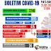COVID-19: Confira o Boletim deste domingo (21), em Piatã