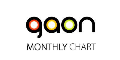 Gaon Chart  Agustus 2012
