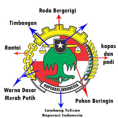 Arti lambang koperasi dan bagiannya