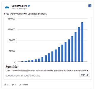 4 Tips untuk Menulis Iklan Google Dan Facebook Terbaik