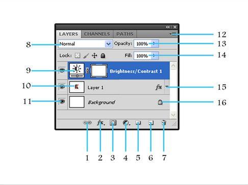 ADOBE PHOTOSHOP ialah jadwal aplikasi desain yang berkhasiat untuk mendesain gambar Mengenal Adobe Photoshop & Fungsi Layer pada Adobe Photoshop