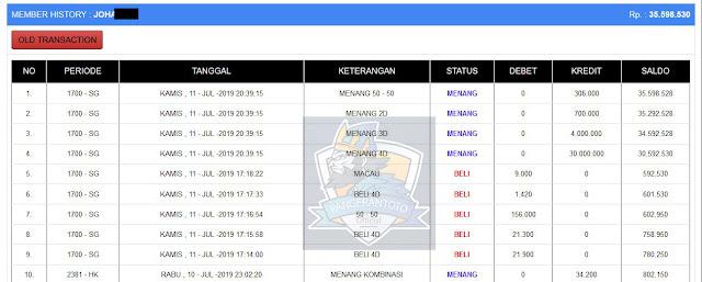 Jackpot Singapura 11 Juli 2019