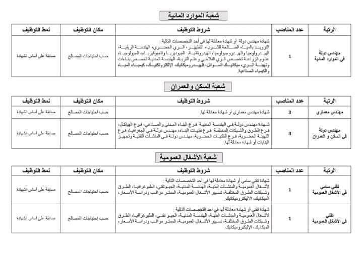 recrutement algerie