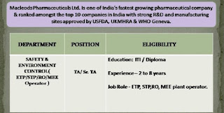 Macleods Pharmaceuticals Ltd Hiring ITI and Diploma Holders For ETP, STP, RO, MEE Plant Operators Post in Indore Location
