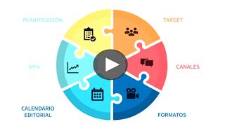 Curso de Marketing de contenidos para redes sociales