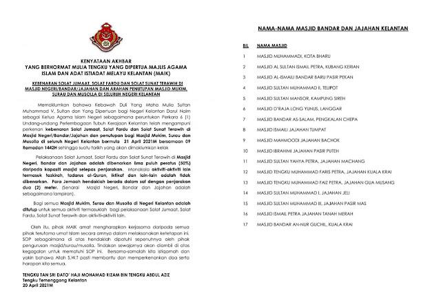 Semua Masjid Mukim, Surau Dan Musolla Di Kelantan Diarahkan Tutu