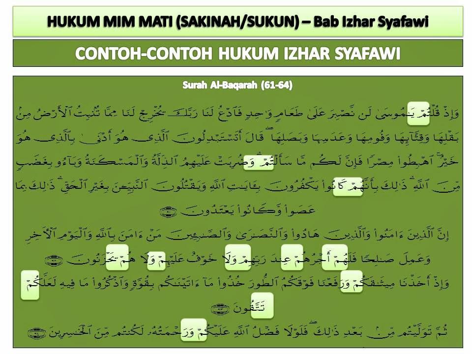 Mencari Hidayah Allah Hukum Izhar Syafawi Dalam Surah Albaqarah