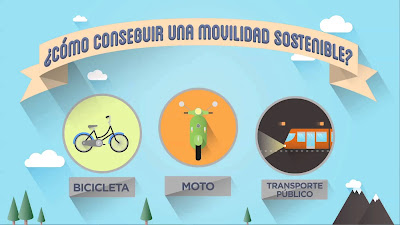 Buenas prácticas hacia la Movilidad Sostenible