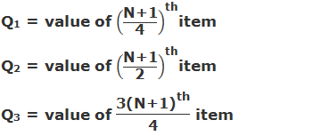 "Q1 = value of (""N+1"" /""4"" )^""th"" item 	Q2 = value of (""N+1"" /""2"" )^""th"" item 	Q3 = value of (""3"" 〖""(N+1)"" 〗^""th"" )/""4""  item"
