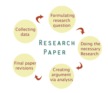 how to write background information for a research paper