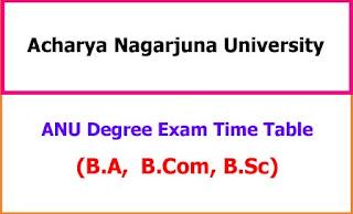 ANU Degree Exam Time Table