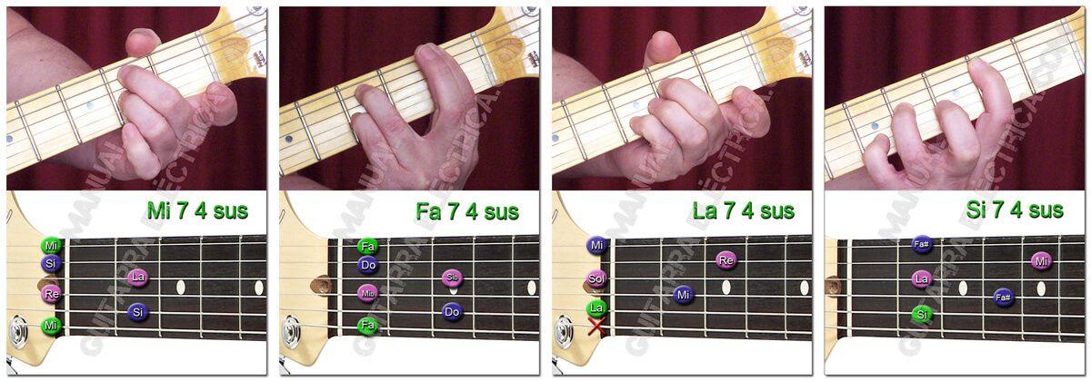Acordes de Guitarra que Debes Conocer