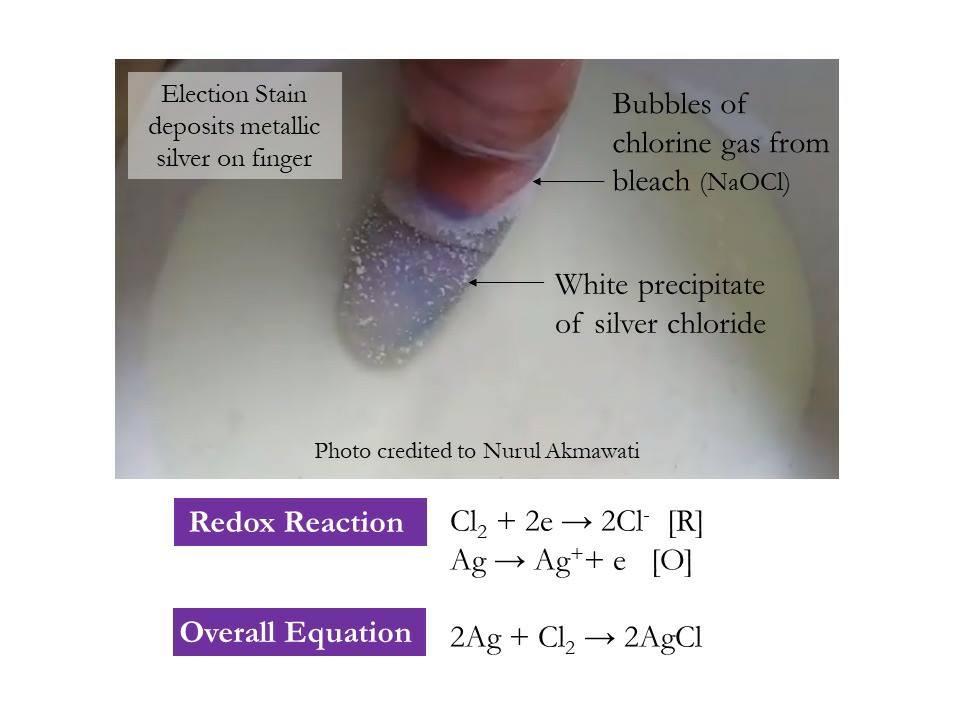 cara hilangkan warna jari mengundi