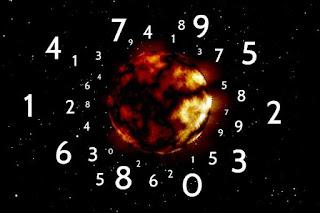 1-10 Numerology Predictions | अंकशास्त्र भविष्यवाणी १-१० तक | Root No. 1-10 Predictions | मूलांक 1-10 भविष्यवाणी | Gyansagar ( ज्ञानसागर )