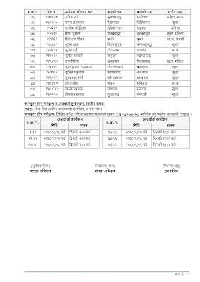 Lok Sewa Aayog Exam Result & Interview Routine