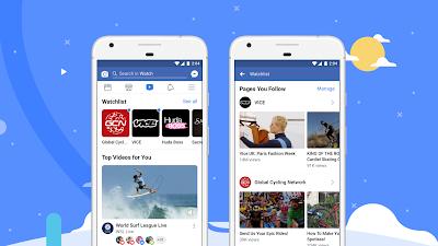 cara menghasilkan uang dari facebook ad breaks
