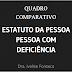 QUADRO COMPARATIVO - ESTATUTO DA PESSOA PESSOA COM DEFICIÊNCIA