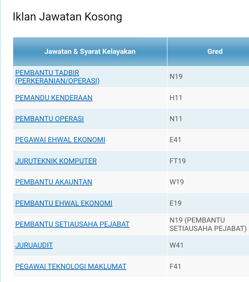 Info Terengganu Darul Iman Jawatan Kosong Lembaga Kemajuan Ikan Malaysia Lkim