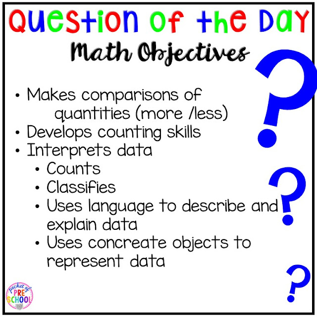 Question of the day in my preschool classroom. Tips and tricks to implement it in the classroom and WHAT students are learning. Perfect for preschool, pre-k, tk, and kindergarten.