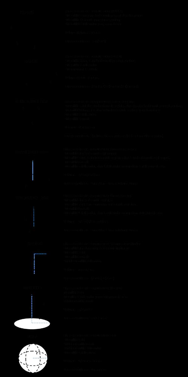 Luas Prisma Segi Empat : prisma, empat, Rumus, Volume,, Permukaan, Sifat, Bangun, Ruang, Berbagi, Pengetahuan