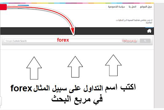 فرصتك لبدأ الاستثمار من خلال التداول بالعملات على منصة forex خطوة بخطوة