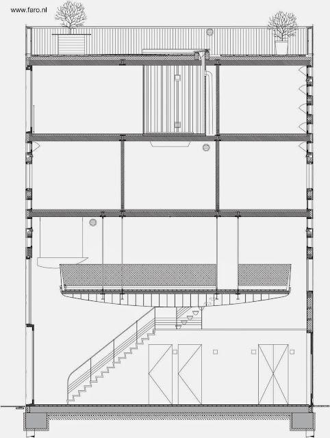 Corte de la estructura