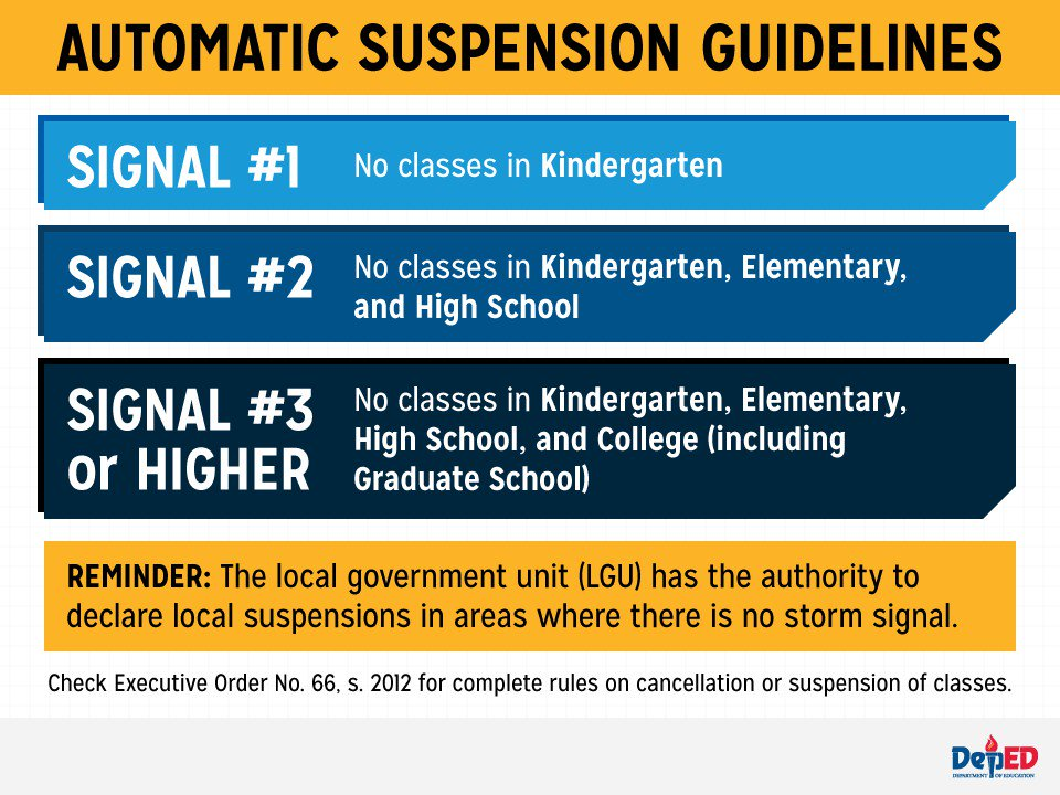 automatic class suspension deped