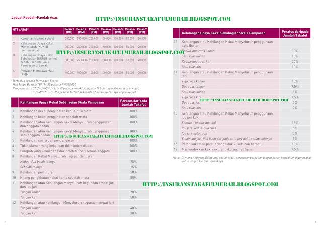 A-SME Platinum-i