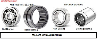 bearing seals gasket hose