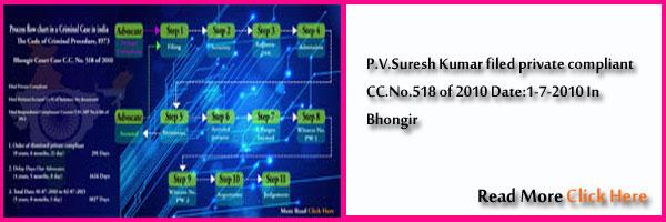 Bhongir court