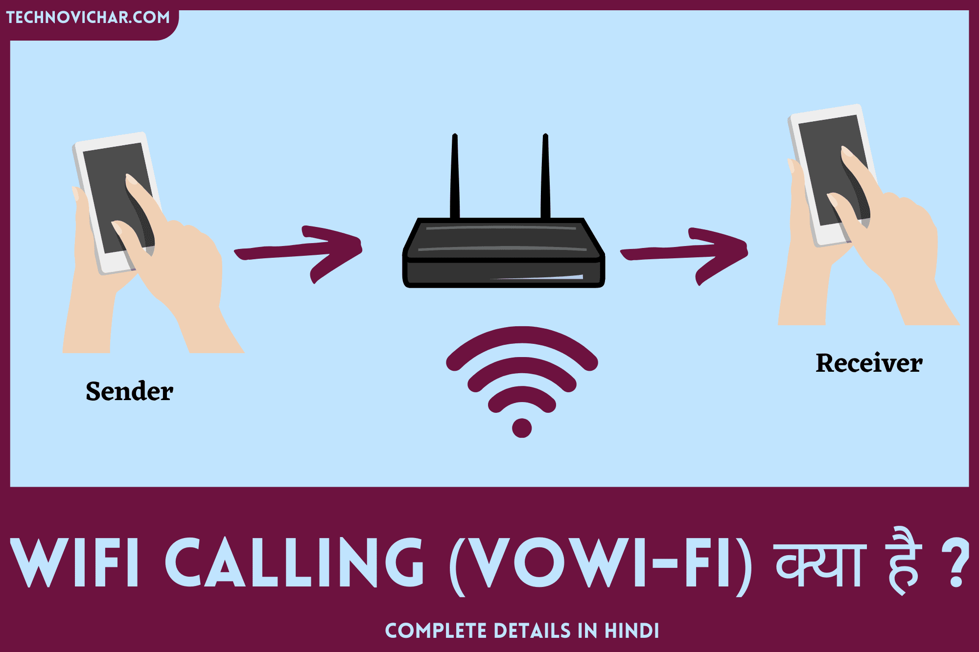 What is Wifi Calling , How Wifi Calling Work Complete Details in Hindi
